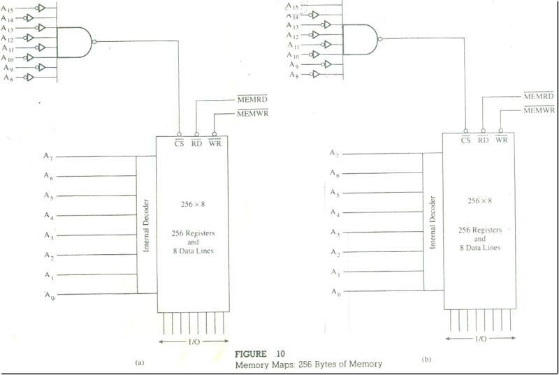 Memory Map-12_03