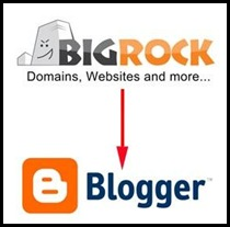 How To setup BigRock Domain Name with Blogger?