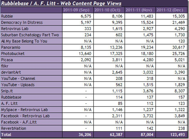 2012-01 Site Statistic Totals all 182012 10655 PM