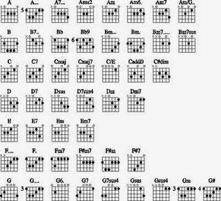 Kunci gitar dan lirik lagu oktober 2014 kunci dasar gitar semoga bermanfaat reheart Choice Image