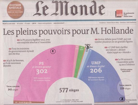 portada Le Monde legislativas 2012