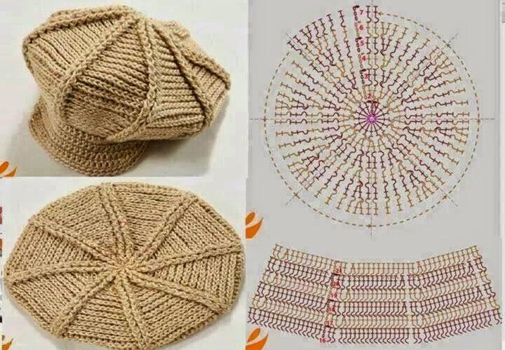 Mi baúl de Inspiraciones : Gorras de mujer tejidas en ganchillo.