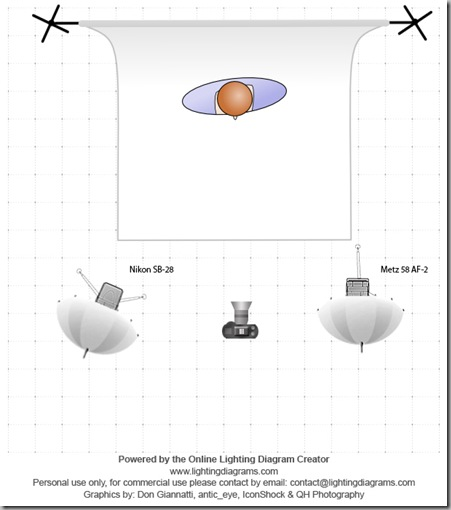 lighting-diagram-1347217527 con flash