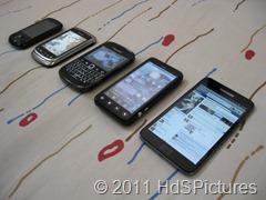 Tips Membeli HP/Handphone/Ponsel
