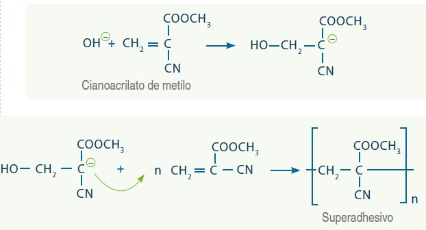 polimerizacion anionica 2