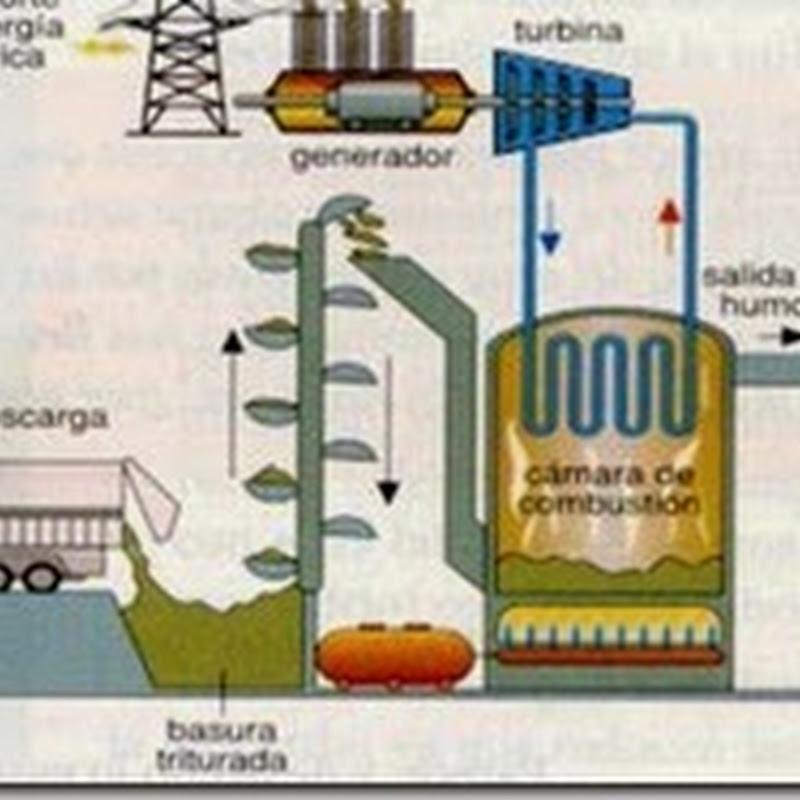 GESTIÓN DE LOS RESIDUOS SÓLIDOS URBANOS (incineración)