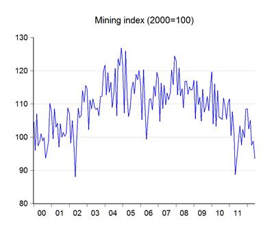 03_mining