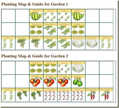 planting maps