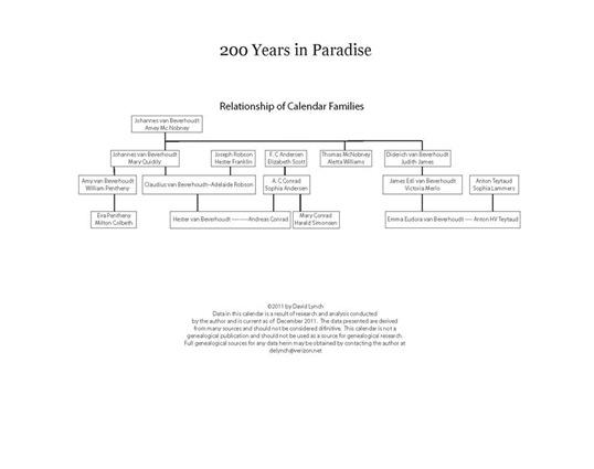 12 Month Calendar_Page_28 (Medium)