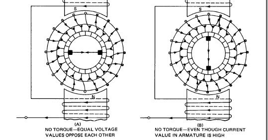 repulsion start motor pdf