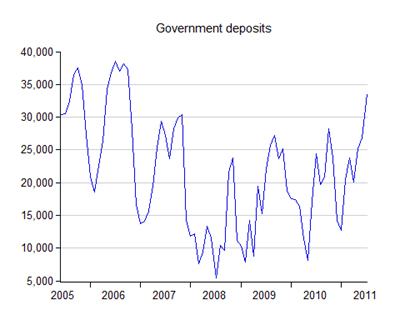 05_deposits