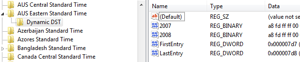 Historical data in the Windows registry