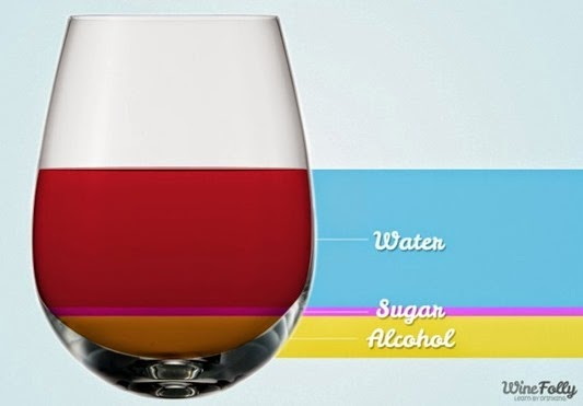 calories-in-a-glass-of-wine