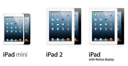 generasi Apple iPad