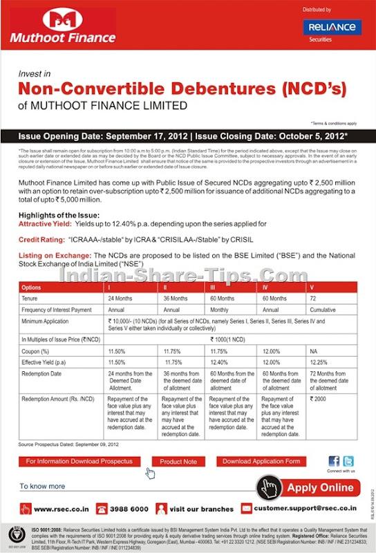Muthoot non convertible debentures - NCD