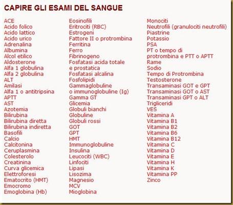 Cialis nelle analisi del sangue