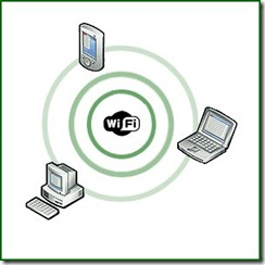 Membuat Wireless Access Point (AP) Sederhana Dengan MikroTik.