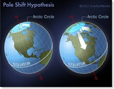 earth-pole-shifting-1