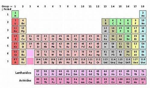 tabla-periodica-elementos-114-1161