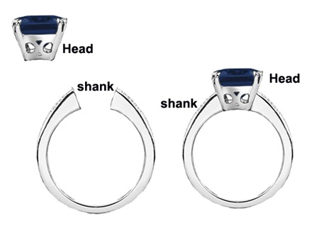Rings Have two parts-Head-Shank