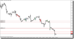 eurusd-h1-ava-financial-ltd-2