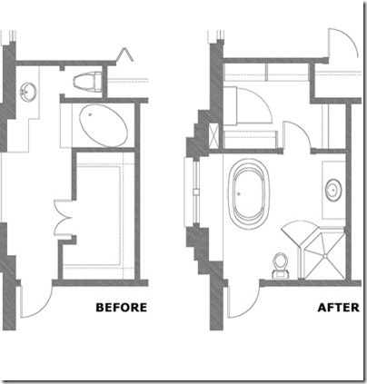 Configure Room