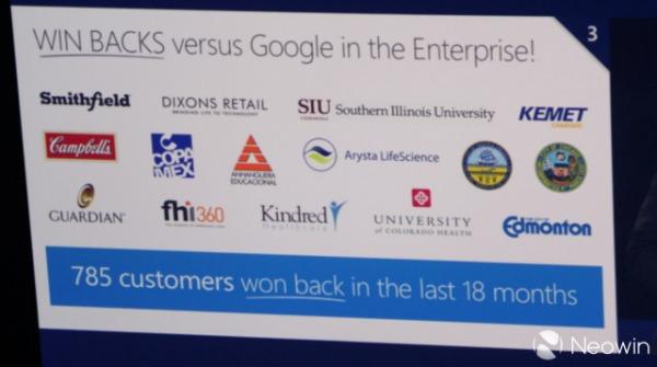 Win Backs versus Google