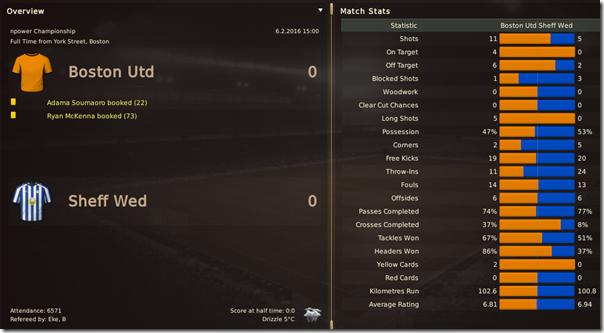 Boston United - Sheffield Wednesday 0:0