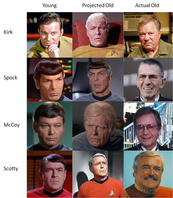 Star trek prédictions