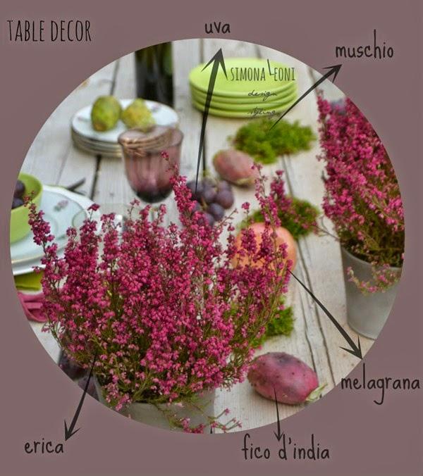 decorazion-tavola-autunno