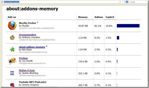 about:addons-memory lista addon Firefox con memoria ram consumata da ognuno