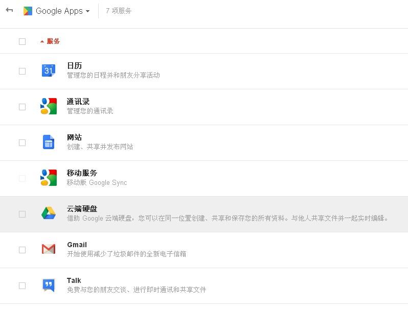 Google Apps提供的7项服务