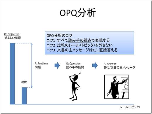 OPQ分析