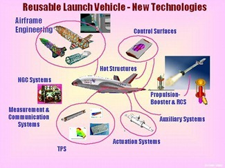 20110802-India-Space-Shuttle-Reusable-Launch-Vehicle-12