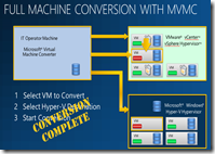 60_Microsoft Virtual Machine Converter