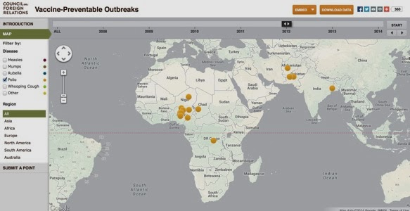 Polio outbreaks 2012