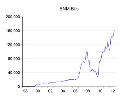 06_bills
