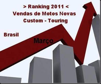 Ranking Março 2011