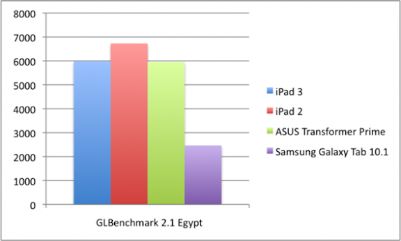 GLBenchEgypt-600x360.png