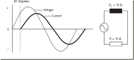 electrical engineering  inductive and capacitive reactance