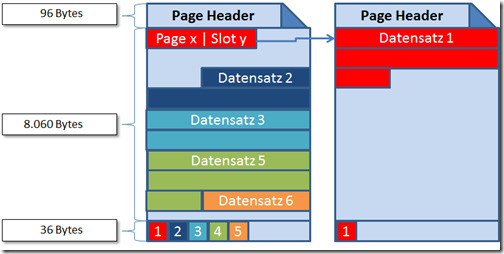 PAGE_STRUCTURE_03