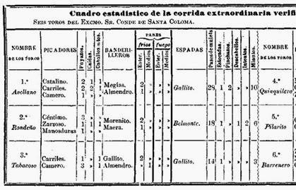Estadistica (1917-05-04 p. 05 ET)
