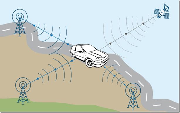 Rastreamento-rastreador-carro-como-funciona-o-rastreamento-de-carros