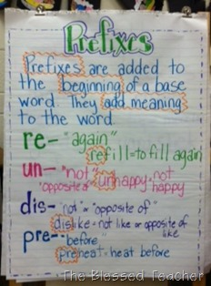 Prefixes anchor chart