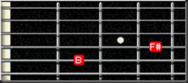 power chord b si 5 quinta