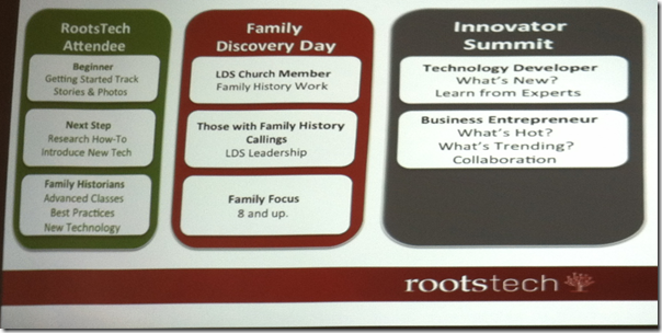 RootsTech 2015 will target eight audiences