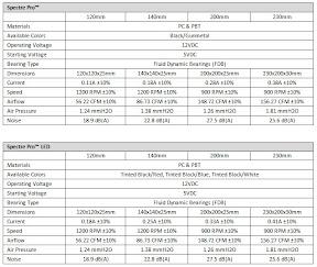 Spectre Pro and Spectre Pro LED
