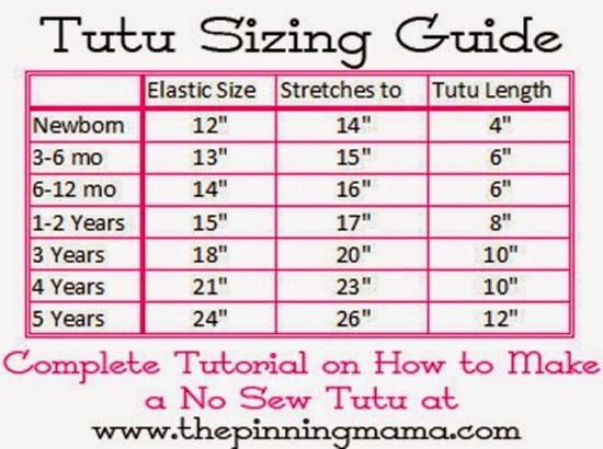 tutu-size-guide