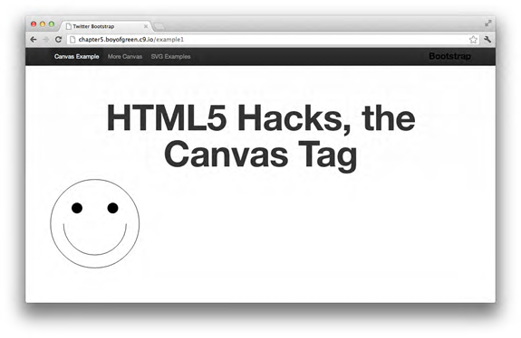 The 200 × 200 <canvas> tag with the smiley face