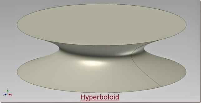 Hyperboloid